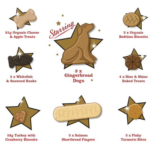 Christmas Biscuit Selection Contents